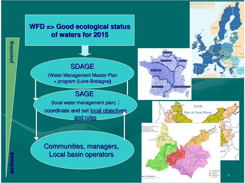 water management plan) : coordinate and set local objectives and rules
