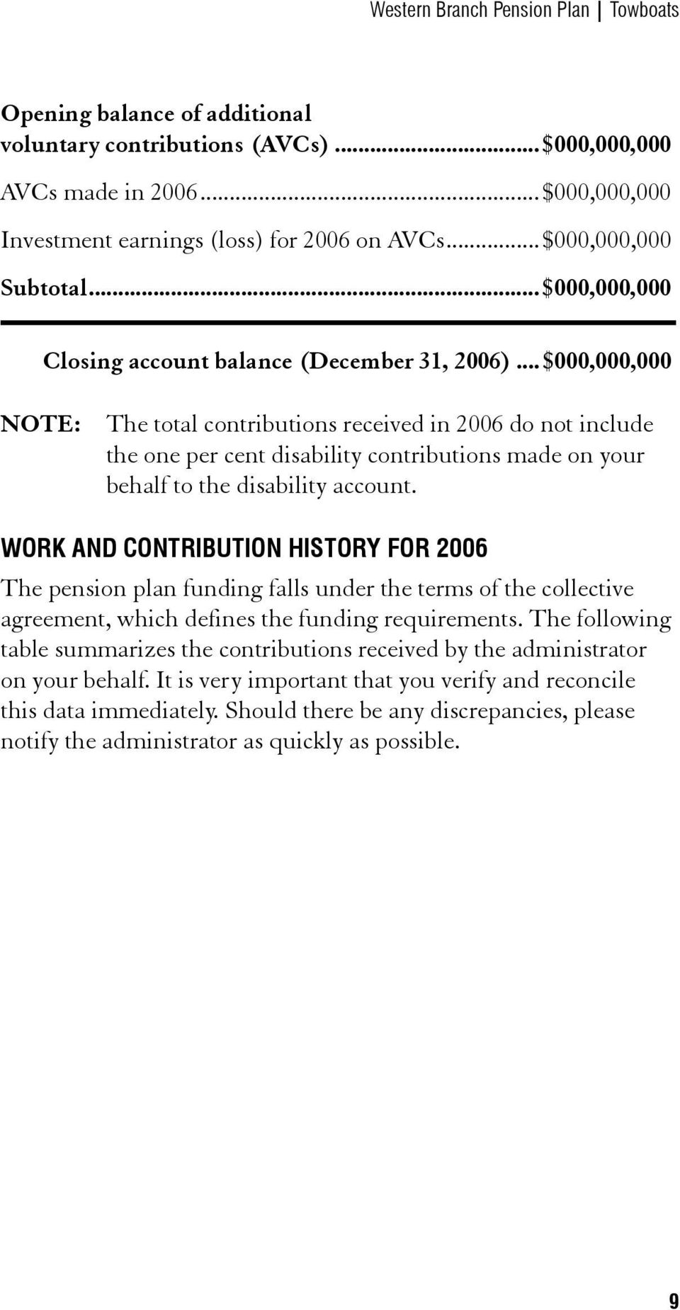 ..$000,000,000 NOTE: The total contributions received in 2006 do not include the one per cent disability contributions made on your behalf to the disability account.