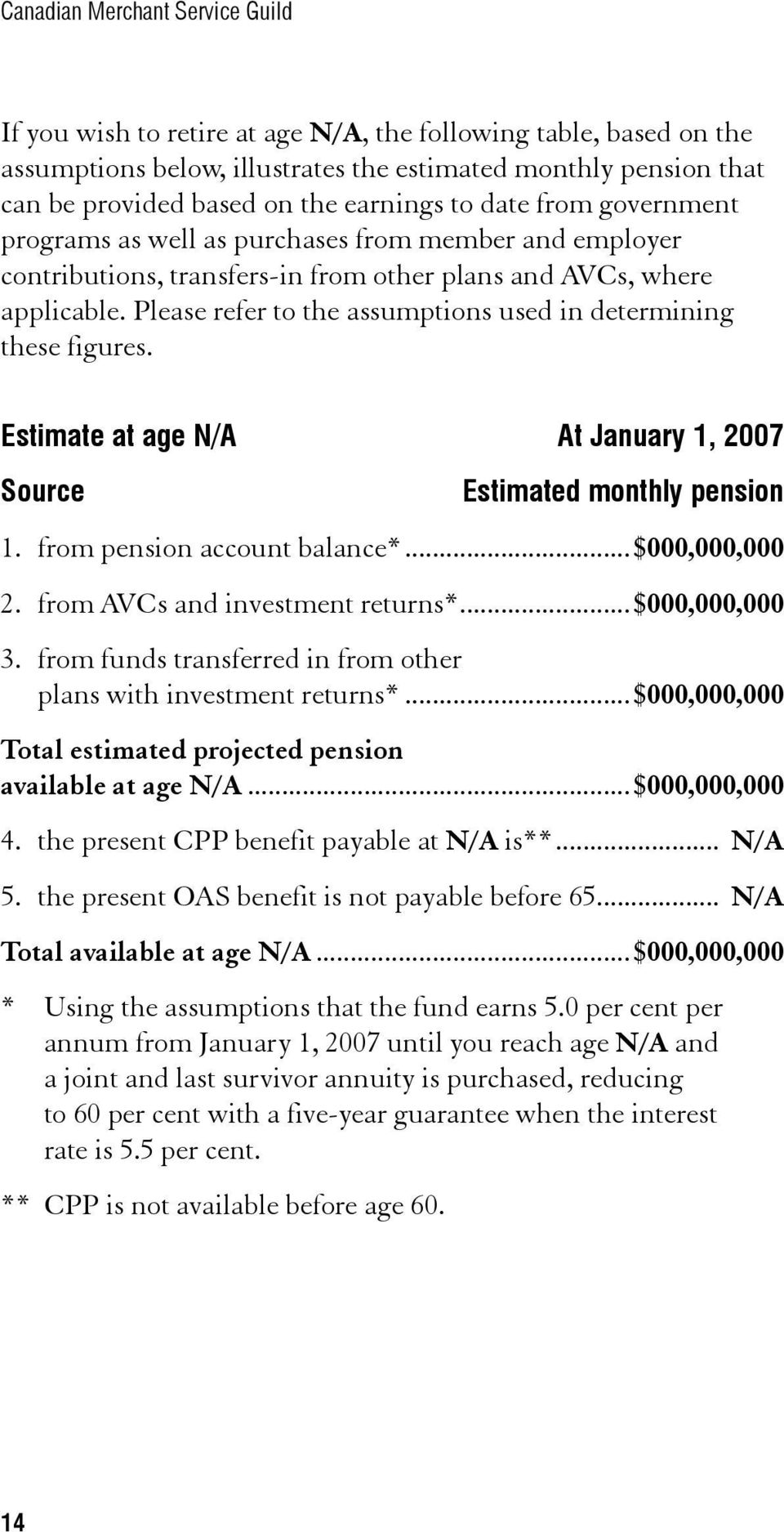 Please refer to the assumptions used in determining these figures. Estimate at age N/A At January 1, 2007 Source Estimated monthly pension 1. from pension account balance*...$000,000,000 2.