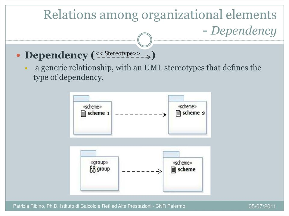 a generic relationship, with an UML
