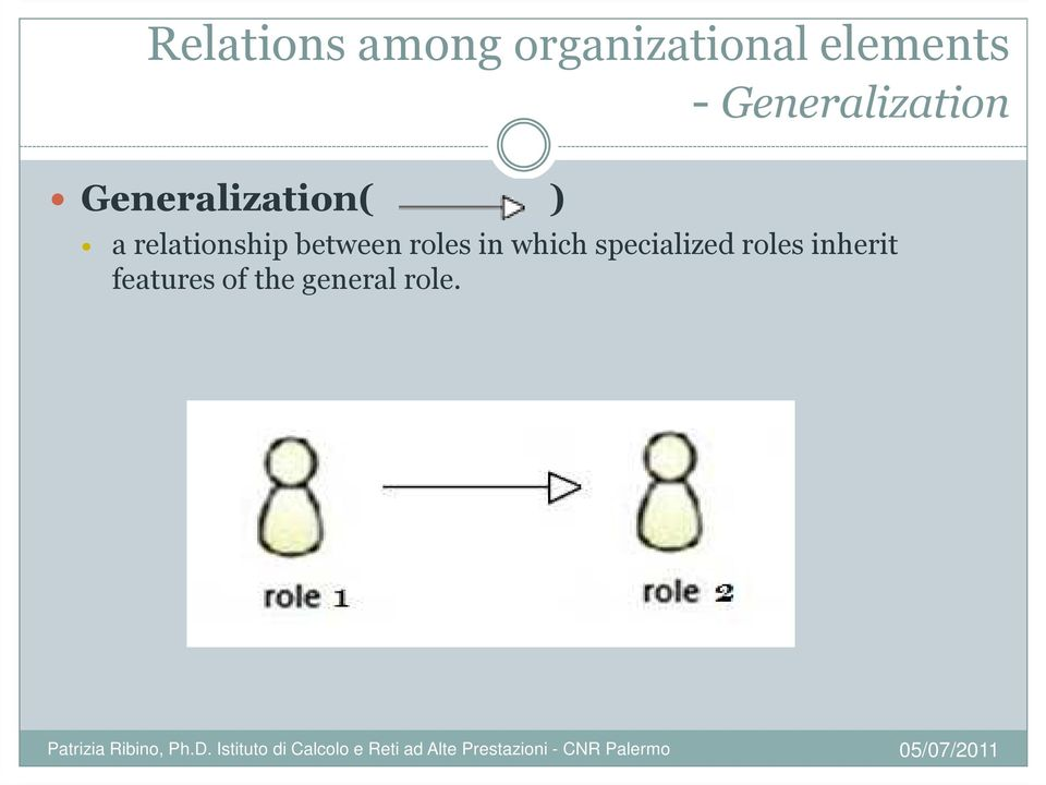 relationship between roles in which