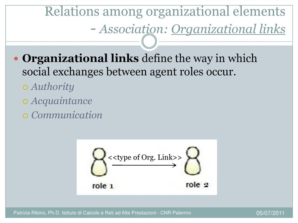 way in which social exchanges between agent roles occur.