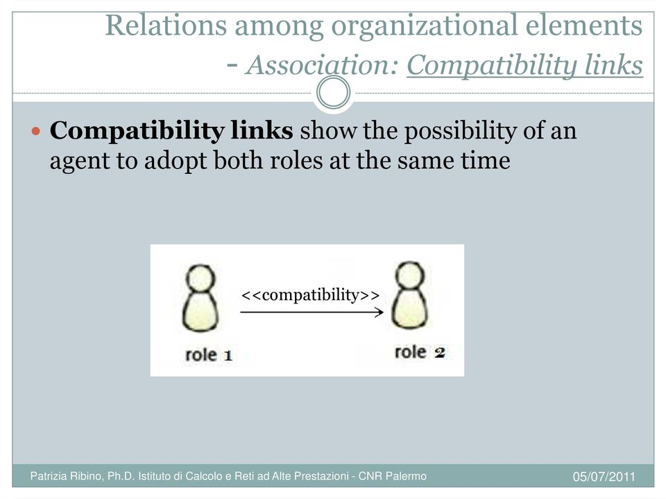 Compatibility links show the possibility of