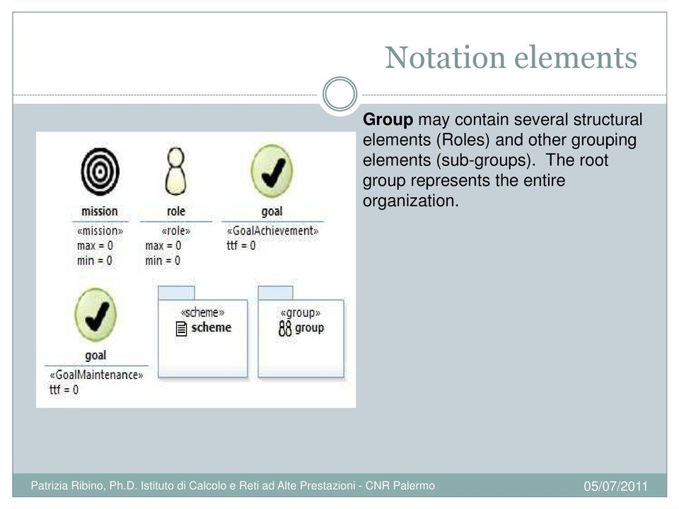 other grouping elements (sub-groups).