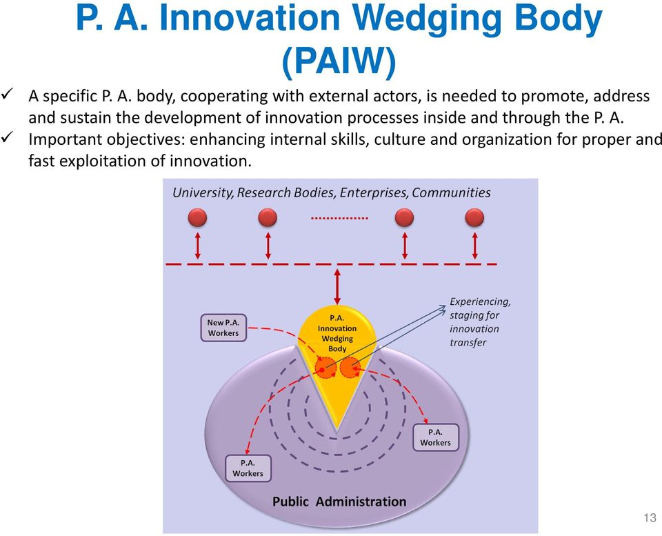 innovation processes inside and through the P. A.