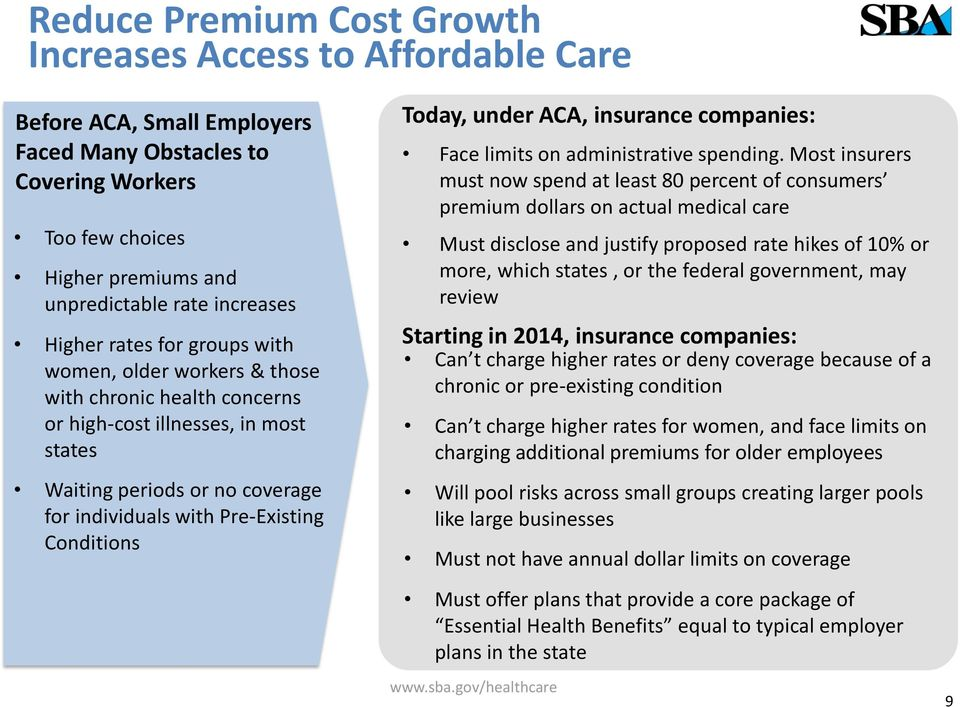 Conditions Today, under ACA, insurance companies: Face limits on administrative spending.