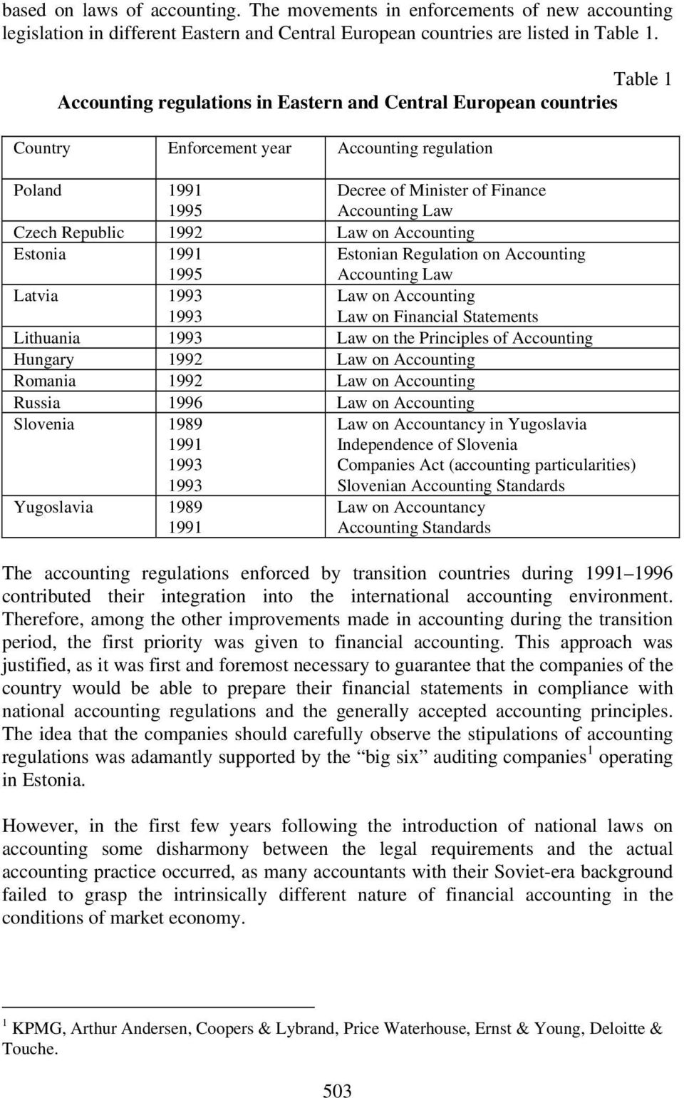 1992 Law on Accounting Estonia 1991 1995 Estonian Regulation on Accounting Accounting Law Latvia 1993 1993 Law on Accounting Law on Financial Statements Lithuania 1993 Law on the Principles of