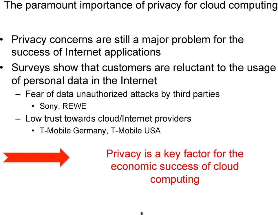the Internet Fear of data unauthorized attacks by third parties Sony, REWE Low trust towards cloud/internet