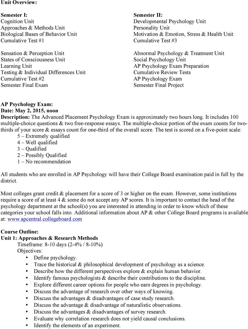 Psychology & Treatment Unit Social Psychology Unit AP Psychology Exam Preparation Cumulative Review Tests AP Psychology Exam Semester Final Project AP Psychology Exam: Date: May 2, 2015, noon