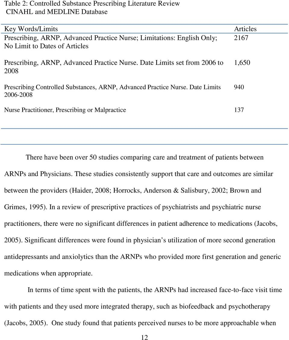 Date Limits 2006-2008 Nurse Practitioner, Prescribing or Malpractice Articles 2167 1,650 940 137 There have been over 50 studies comparing care and treatment of patients between ARNPs and Physicians.