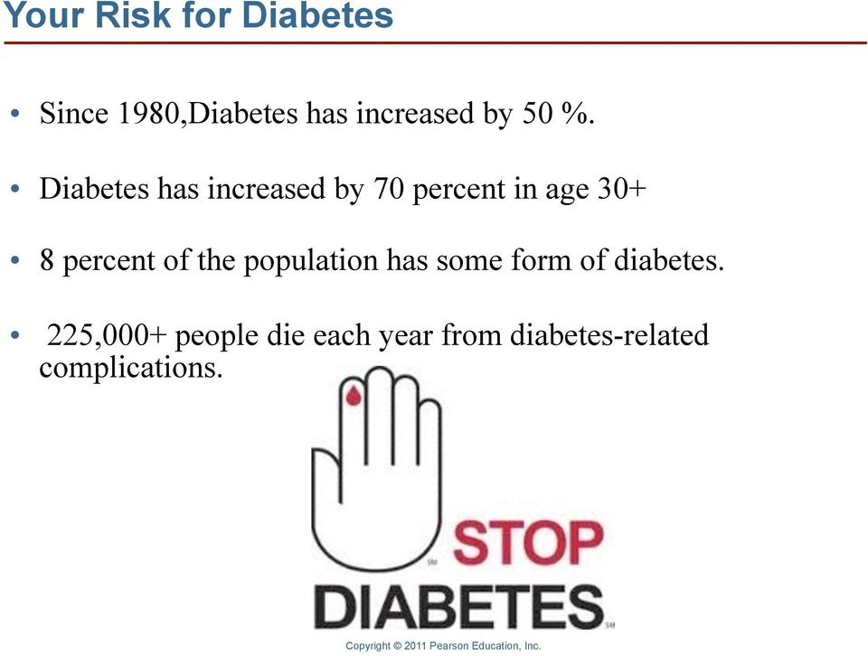 Diabetes has increased by 70 percent in age 30+ 8 percent
