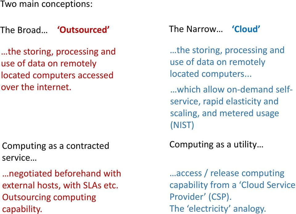 the storing, processing and use of data on remotely located computers.