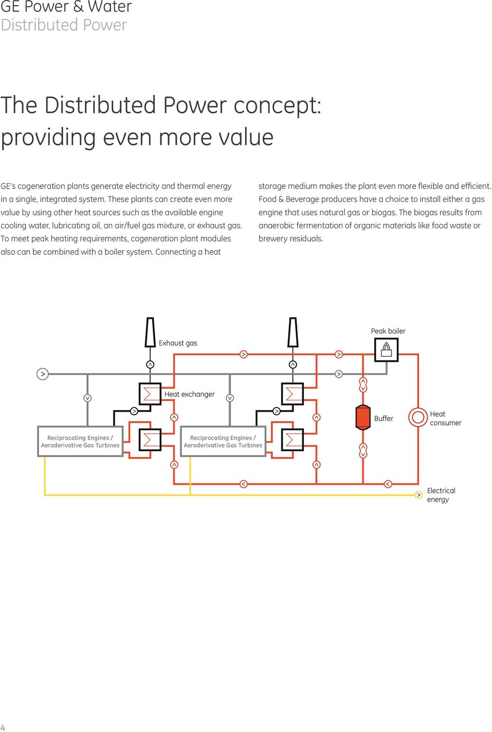 To meet peak heating requirements, cogeneration plant modules also can be combined with a boiler system. Connecting a heat storage medium makes the plant even more flexible and efficient.