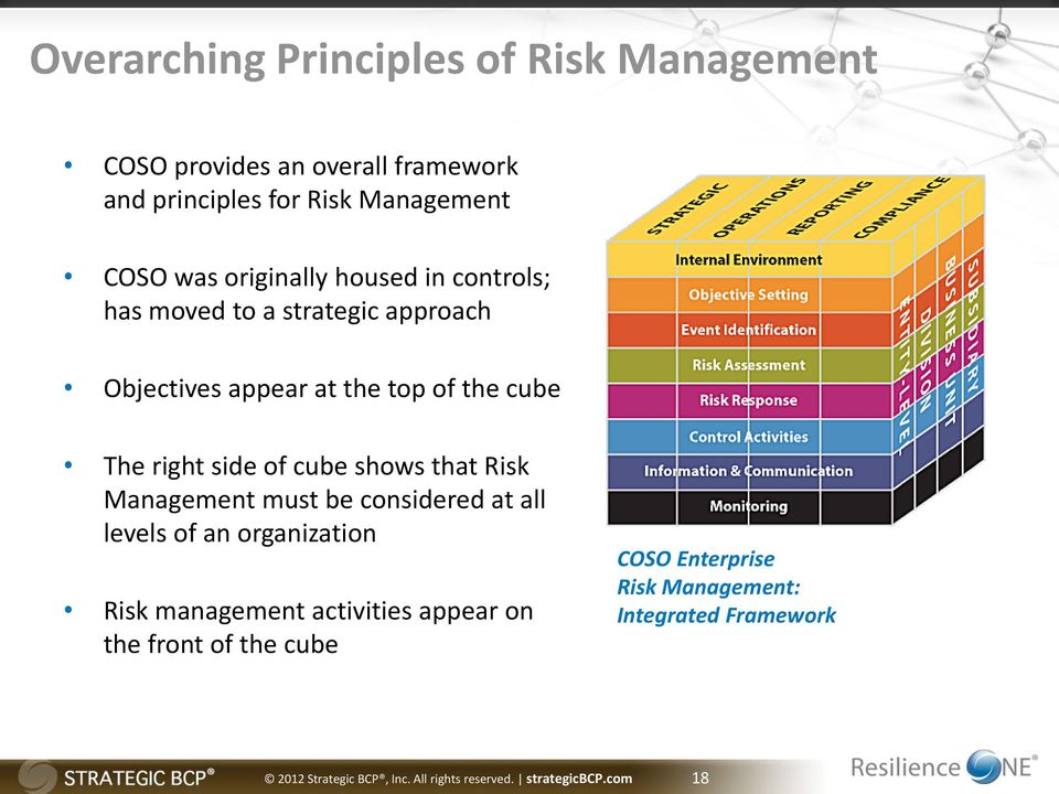 cube shows that Risk Management must be considered at all levels of an organization Risk management activities appear on the