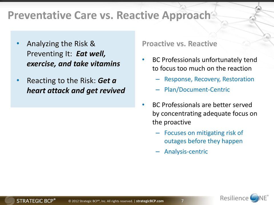 and get revived Proactive vs.