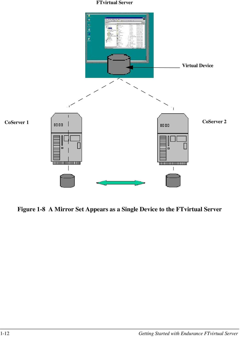 a Single Device to the FTvirtual Server 1-12