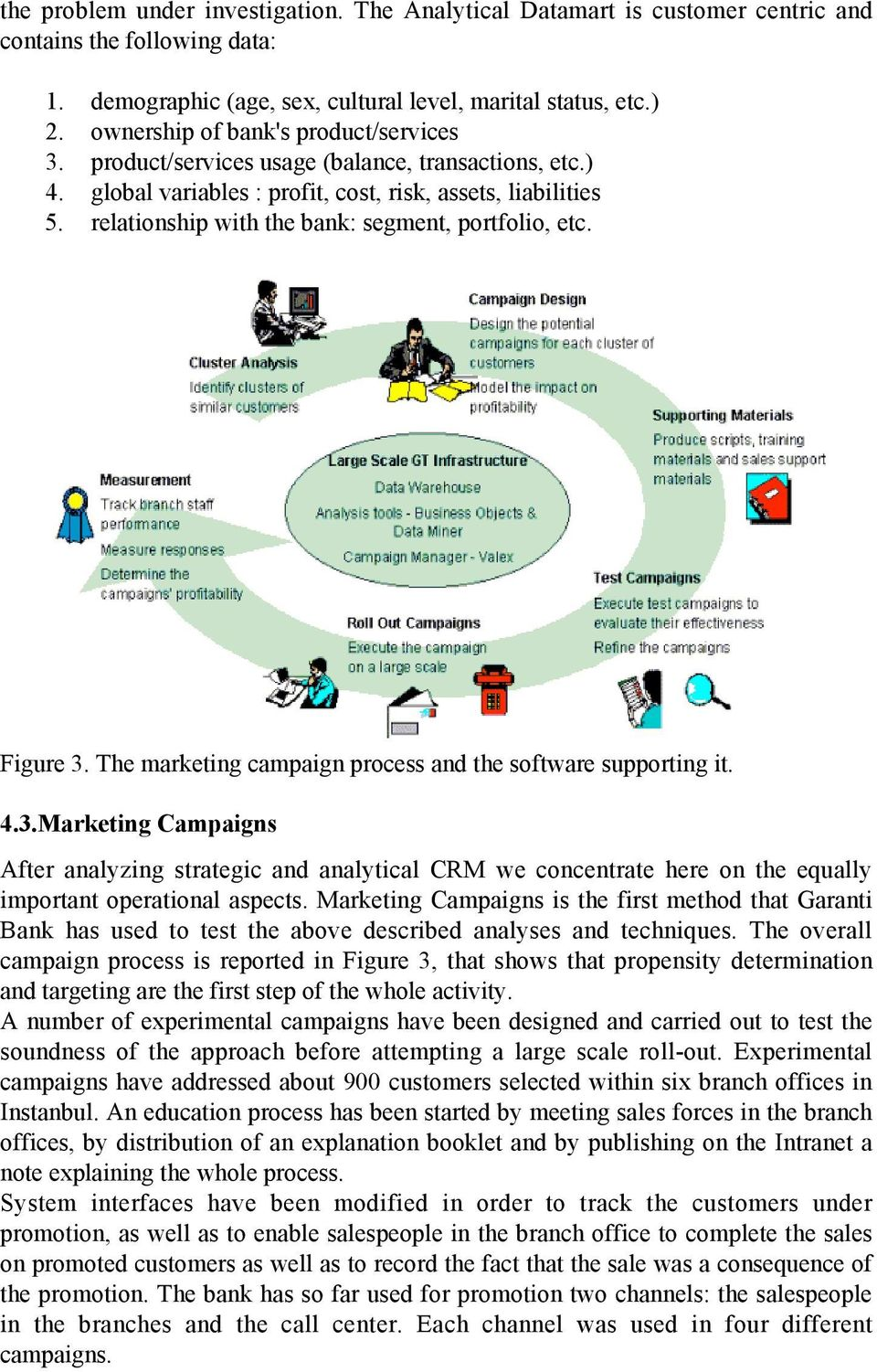 relationship with the bank: segment, portfolio, etc. Figure 3. The marketing campaign process and the software supporting it. 4.3.Marketing Campaigns After analyzing strategic and analytical CRM we concentrate here on the equally important operational aspects.
