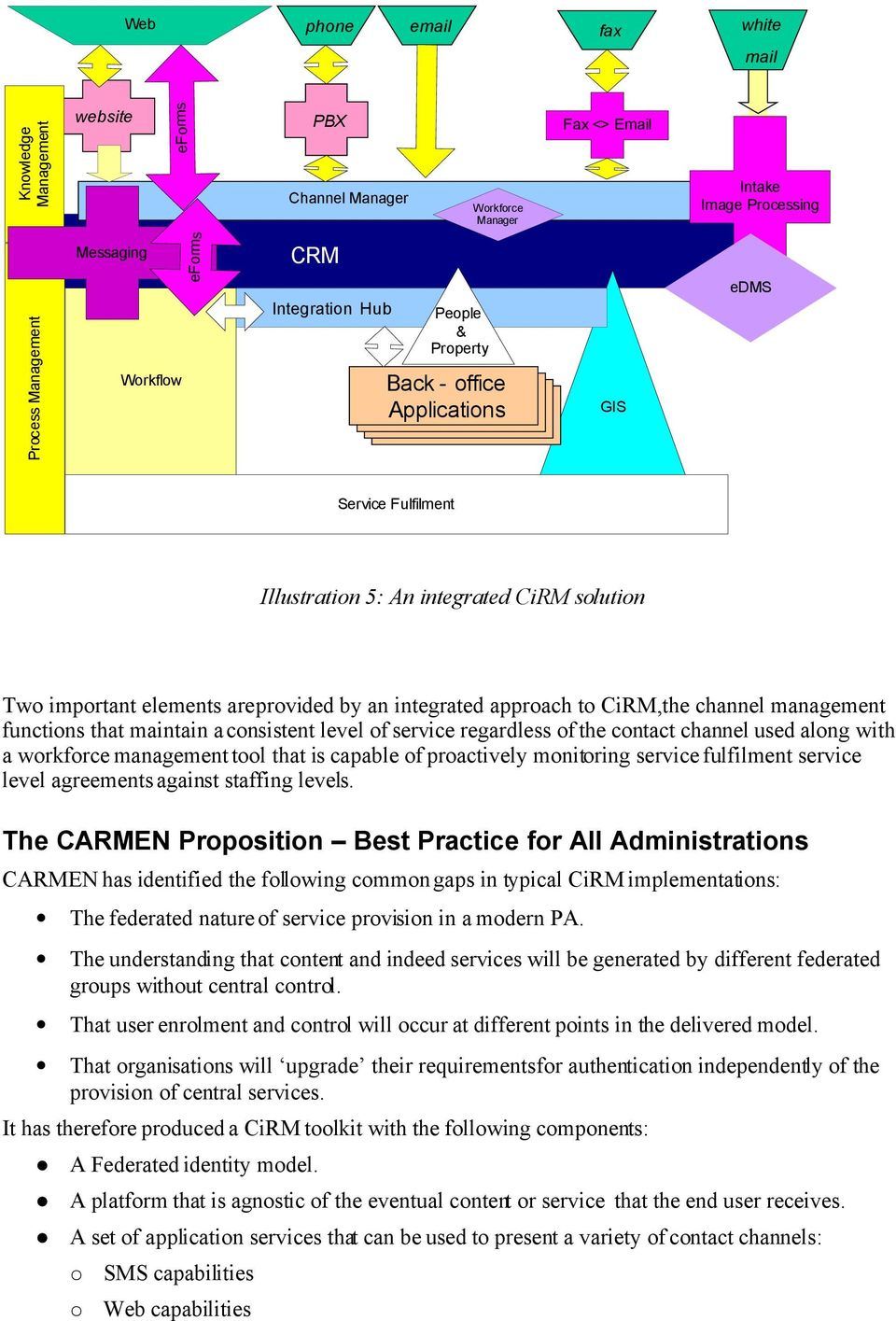 approach to CiRM,the channel management functions that maintain a consistent level of service regardless of the contact channel used along with a workforce management tool that is capable of