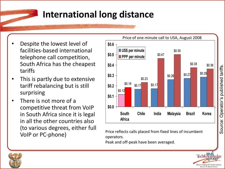 rebalancing but is still surprising There is not more of a competitive threat from VoIP in South Africa since it is legal in all the other countries also (to various degrees, either full VoIP