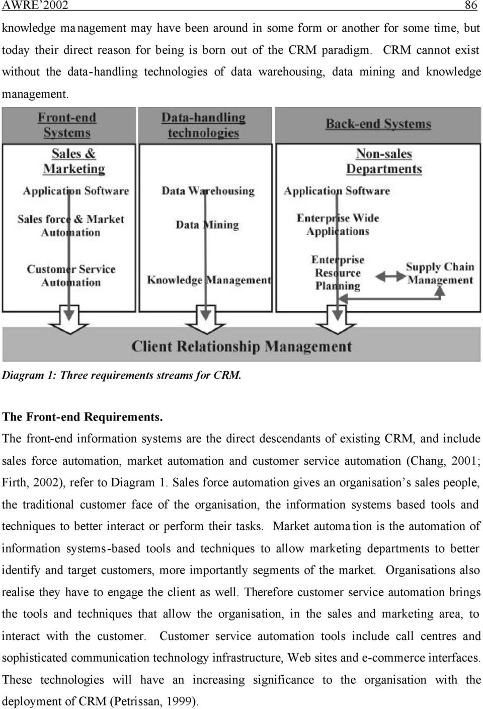 The front-end information systems are the direct descendants of existing CRM, and include sales force automation, market automation and customer service automation (Chang, 2001; Firth, 2002), refer