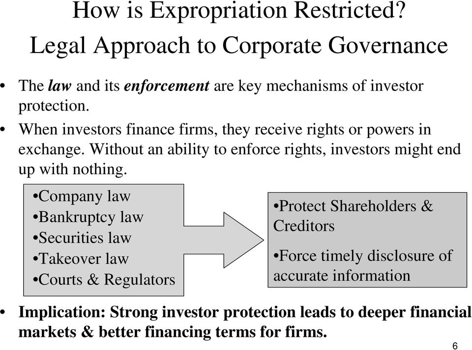 When investors finance firms, they receive rights or powers in exchange.