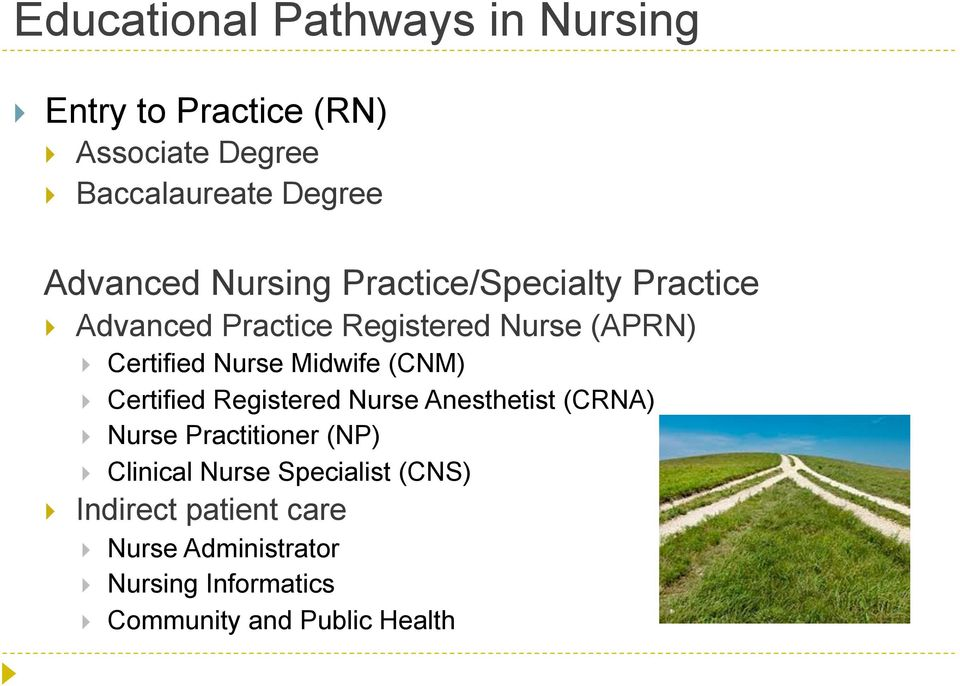Nurse Midwife (CNM) Certified Registered Nurse Anesthetist (CRNA) Nurse Practitioner (NP) Clinical