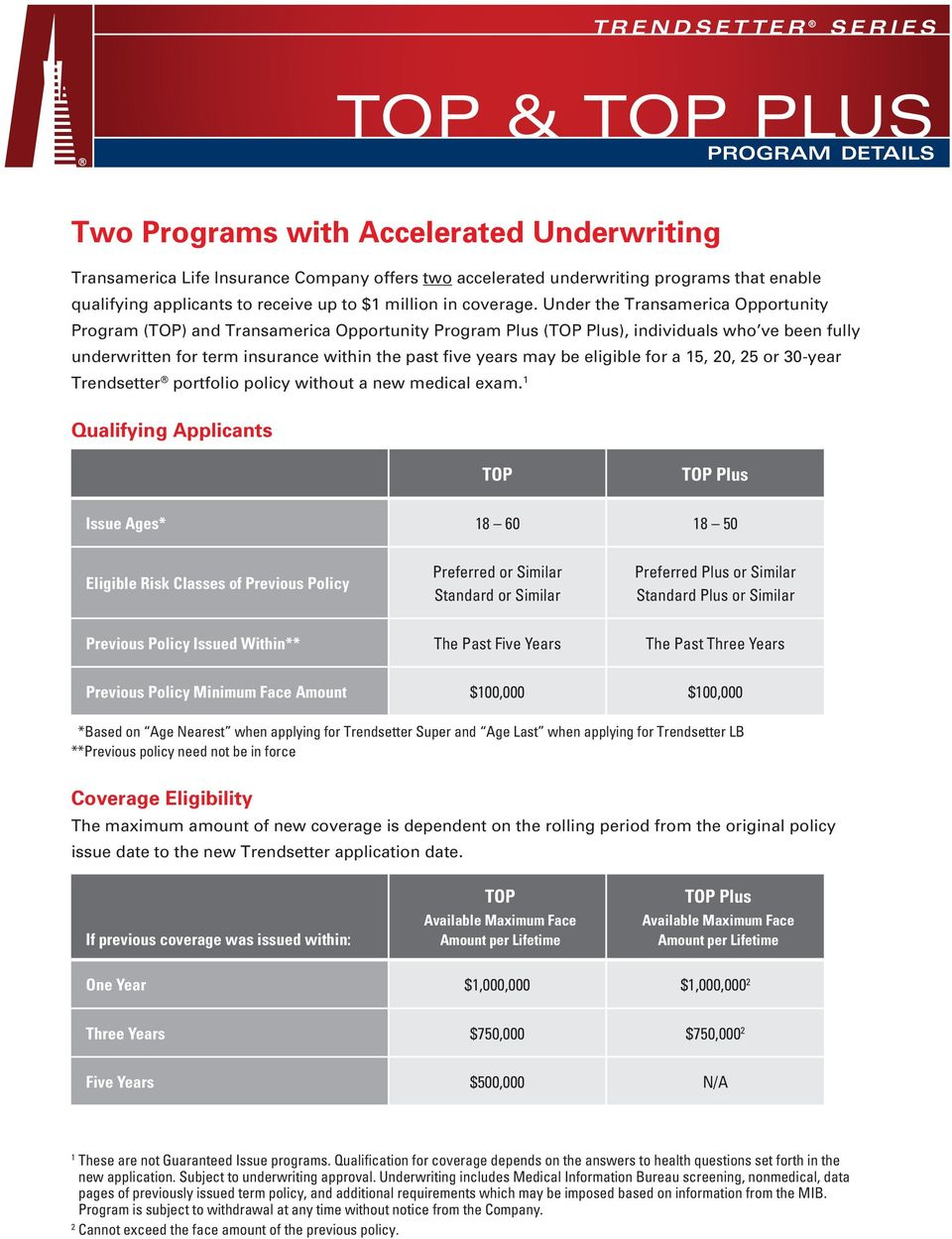 Under the Transamerica Opportunity Program (TOP) and Transamerica Opportunity Program Plus (TOP Plus), individuals who ve been fully underwritten for term insurance within the past five years may be