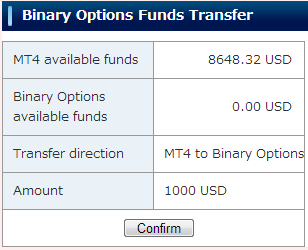 trading binary options pdf merger