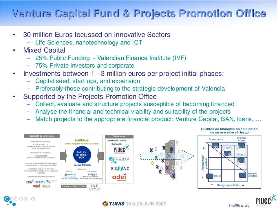 development of Valencia Supported by the Projects Promotion Office Collect, evaluate and structure projects susceptible of becoming financed Analyse the financial and technical viability and