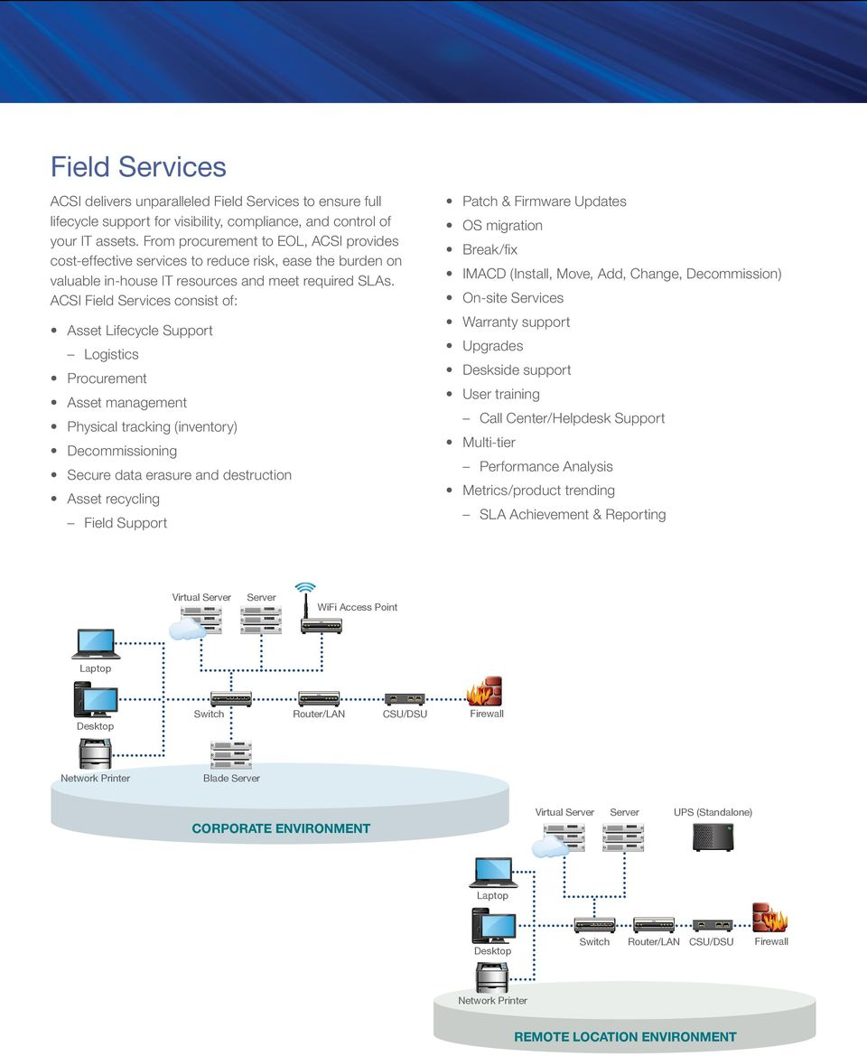 ACSI Field Services consist of: Asset Lifecycle Support Logistics Procurement Asset management Physical tracking (inventory) Decommissioning Secure data erasure and destruction Asset recycling Field