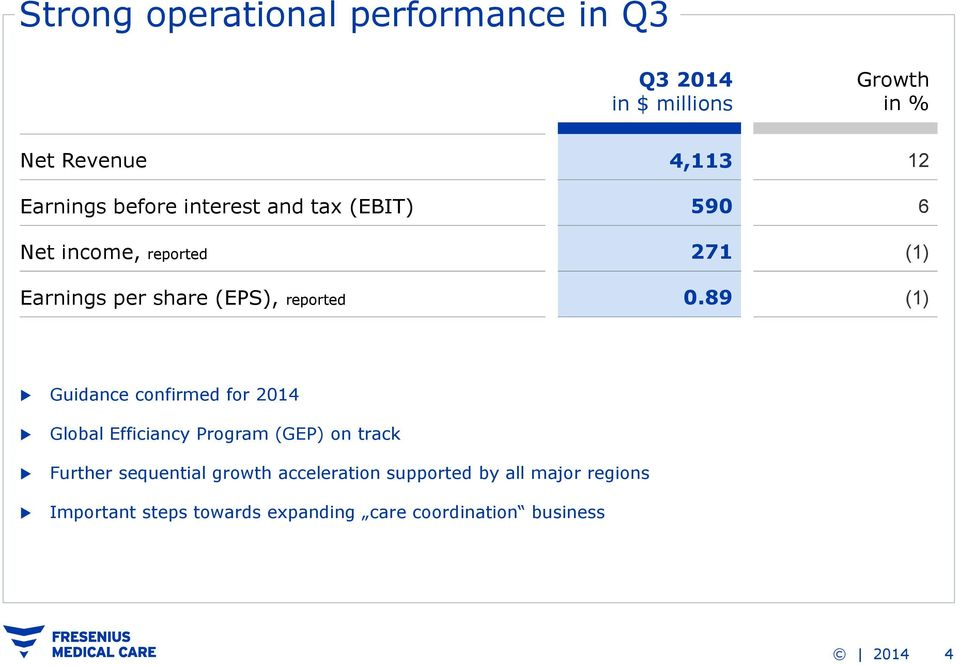 0.89 (1) Guidance confirmed for 2014 Global Efficiancy Program (GEP) on track Further sequential