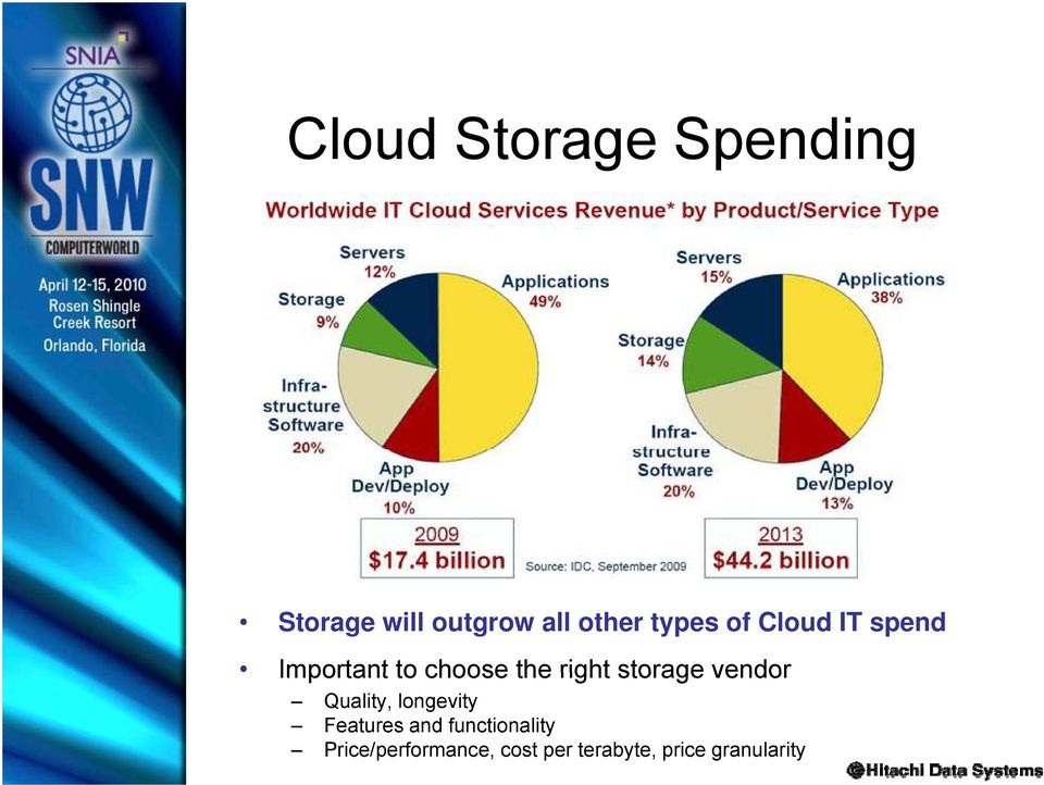 Important to choose the right storage vendor Quality, longevity