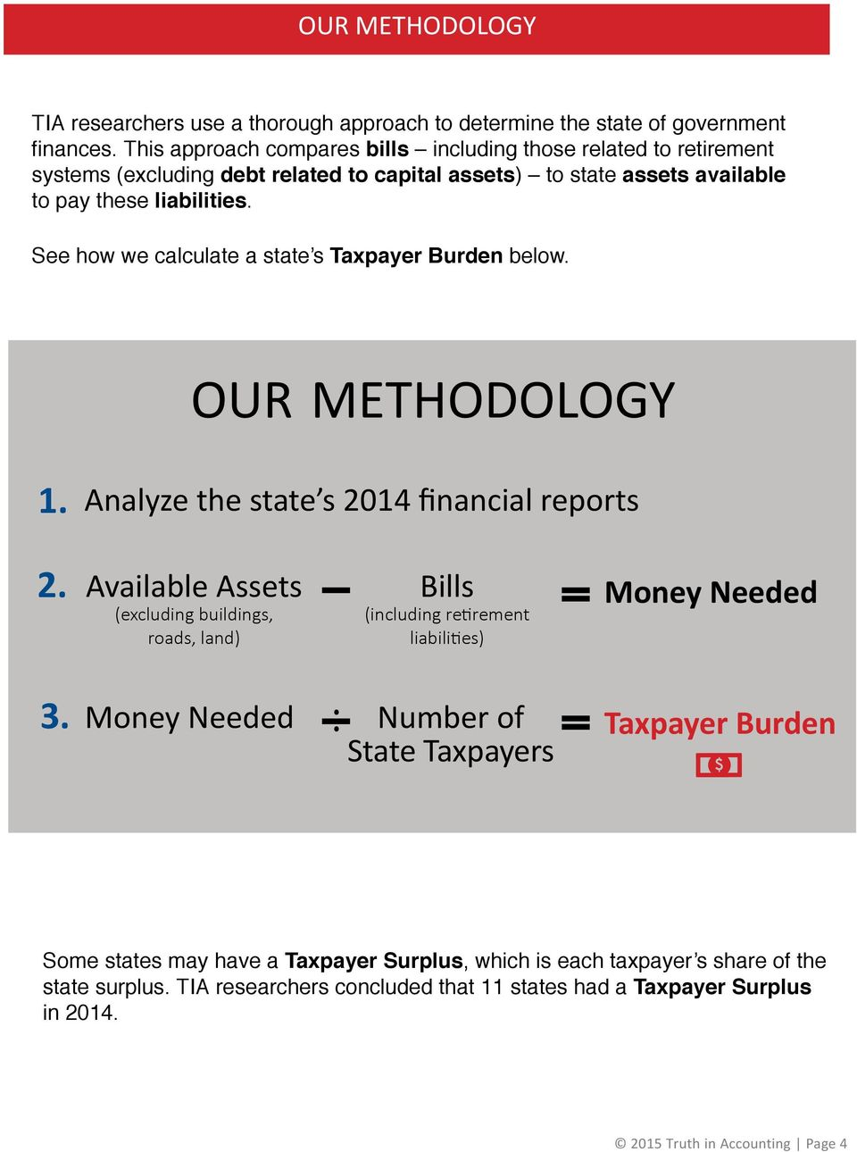 See how we calculate a state s Taxpayer Burden below. OUR METHODOLOGY 1. Analyze the state s 2014 financial reports 2.