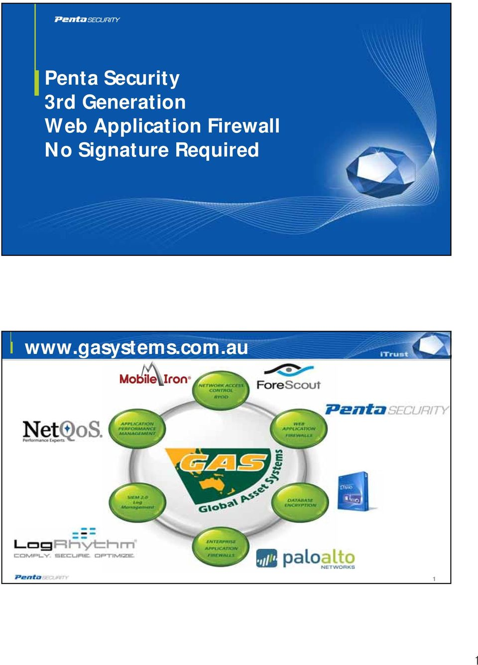 Application Firewall No