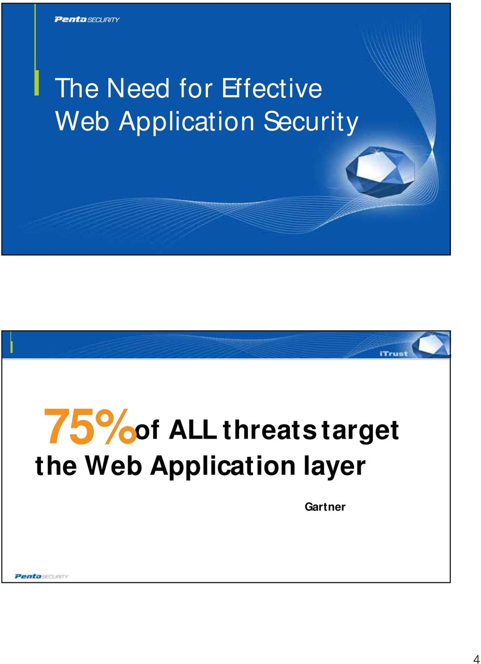 ALL threats target the Web