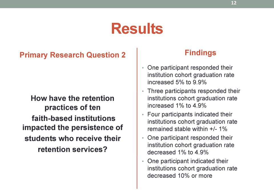 9% Three participants responded their institutions cohort graduation rate increased 1% to 4.