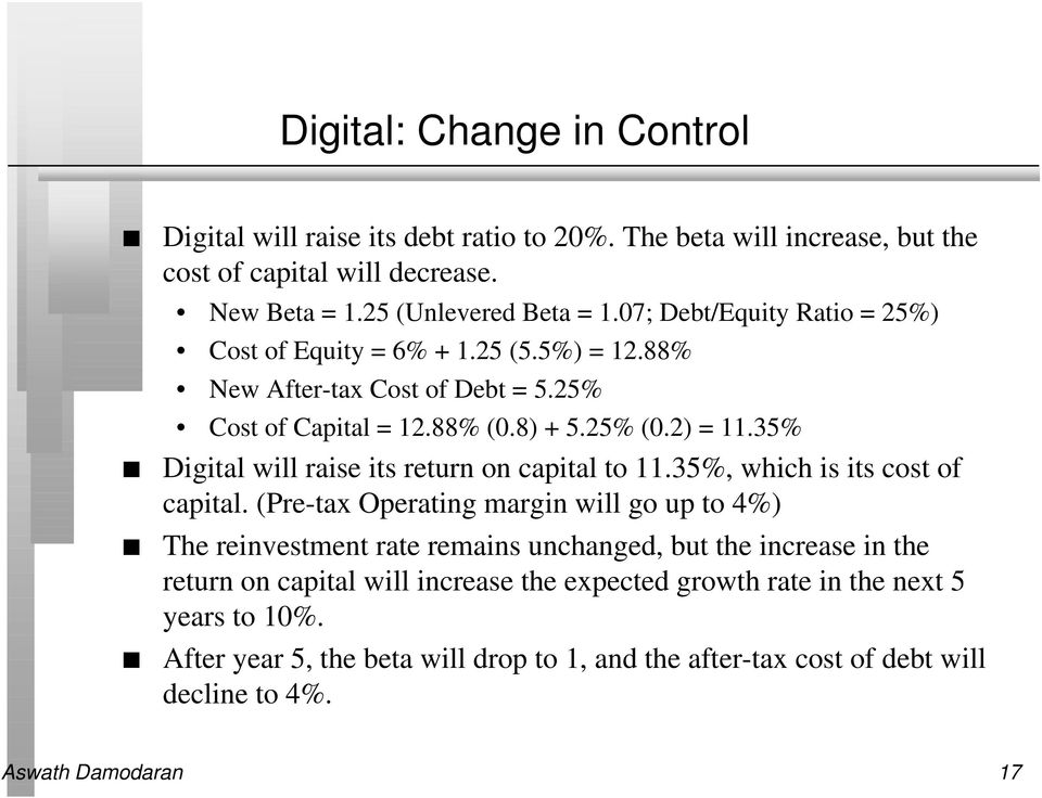 35% Digital will raise its return on capital to 11.35%, which is its cost of capital.