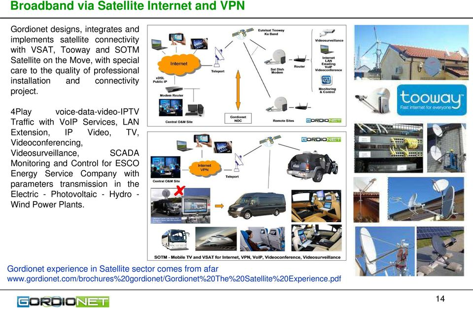 4Play voice-data-video-iptv Traffic with VoIP Services, LAN Extension, IP Video, TV, Videoconferencing, Videosurveillance, SCADA Monitoring and Control for ESCO