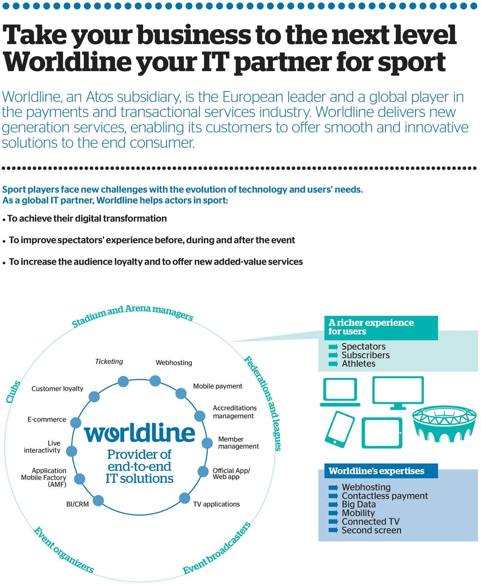 Sport players face new challenges with the evolution of technology and users needs.