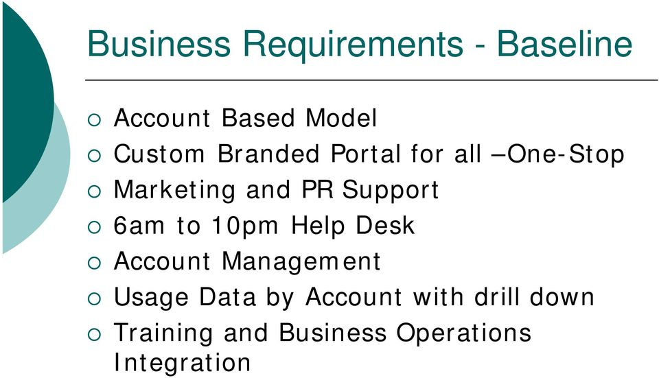 6am to 10pm Help Desk Account Management Usage Data by