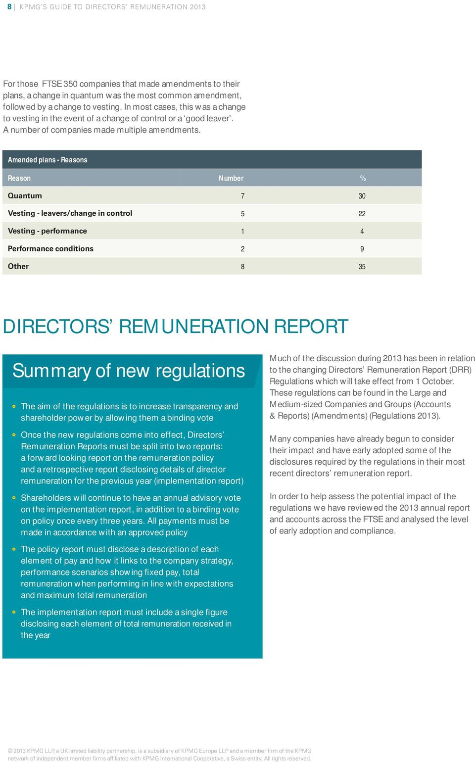 Amended plans - Reasons Reason Number % Quantum 7 30 Vesting - leavers/change in control 5 22 Vesting - performance 1 4 Performance conditions 2 9 Other 8 35 DIRECTORS REMUNERATION REPORT Summary of
