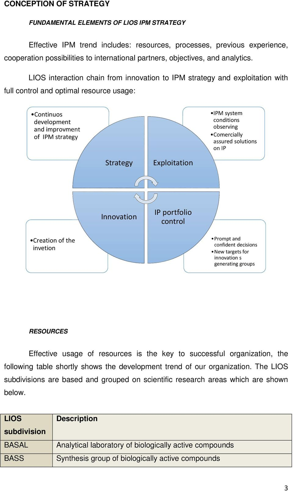 LIOS interaction chain from innovation to IPM strategy and exploitation with full control and optimal resource usage: Continuos development and improvment of IPM strategy IPM system conditions