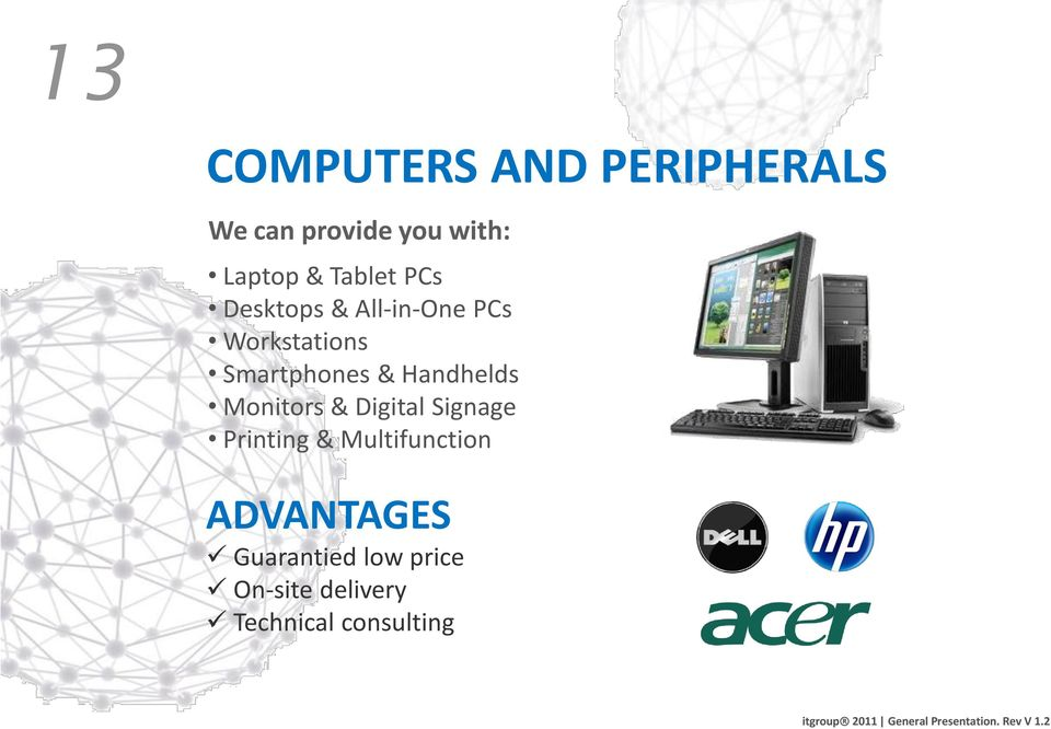 Handhelds Monitors & Digital Signage Printing & Multifunction