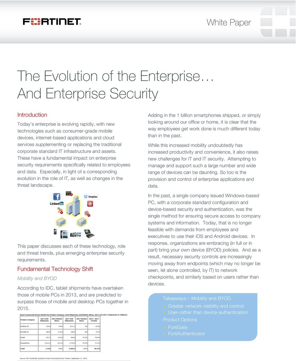 These have a fundamental impact on enterprise security requirements specifically related to employees and data.