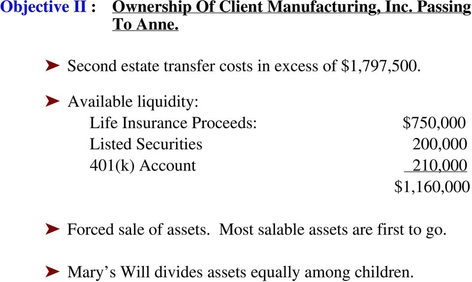 ' Available liquidity: Life Insurance Proceeds: $750,000 Listed Securities 200,000 401(k)