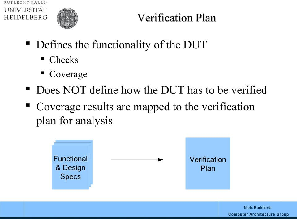 verified Coverage results are mapped to the verification