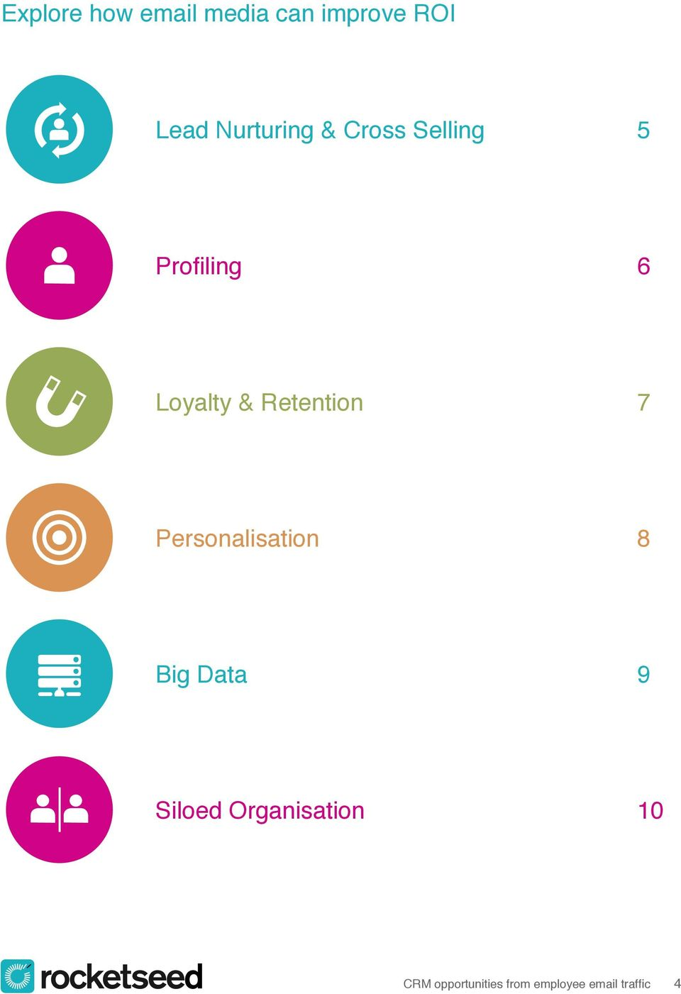 Retention 7 Personalisation 8 Big Data 9 Siloed