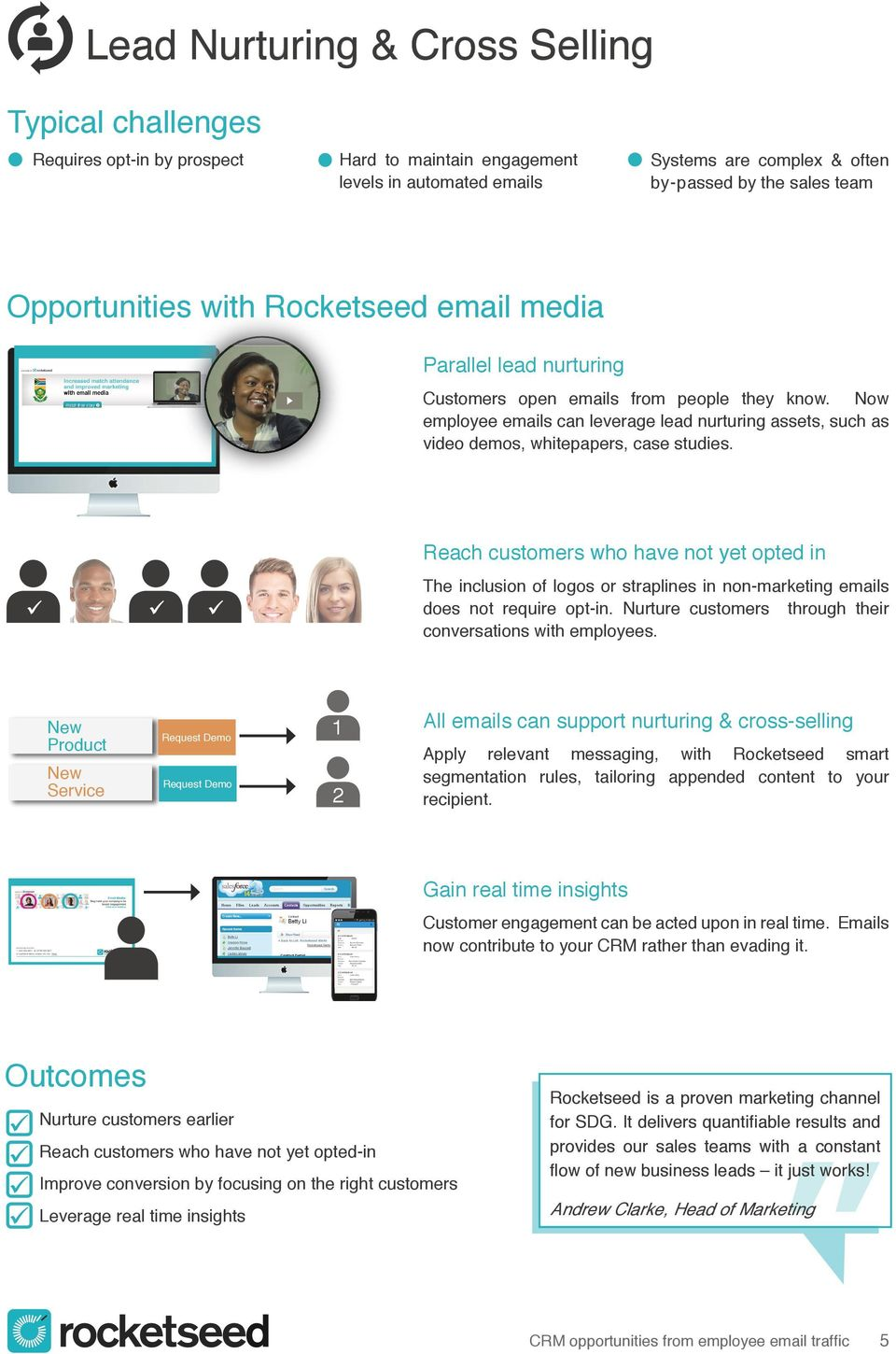 Now employee emails can leverage lead nurturing assets, such as video demos, whitepapers, case studies.