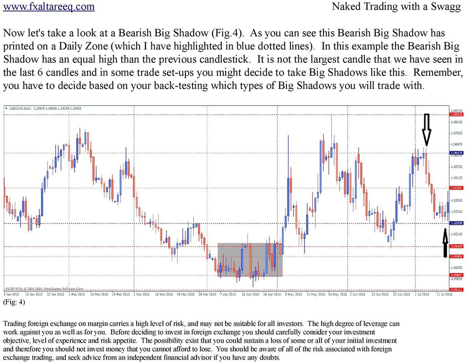 In this example the Bearish Big Shadow has an equal high than the previous candlestick.