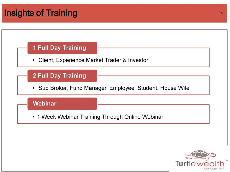 Training Sub Broker, Fund Manager, Employee, Student,
